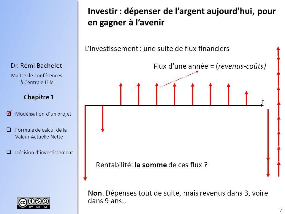 Investir : dépenser de l'argent aujourd'hui, pour en gagner à l'avenir