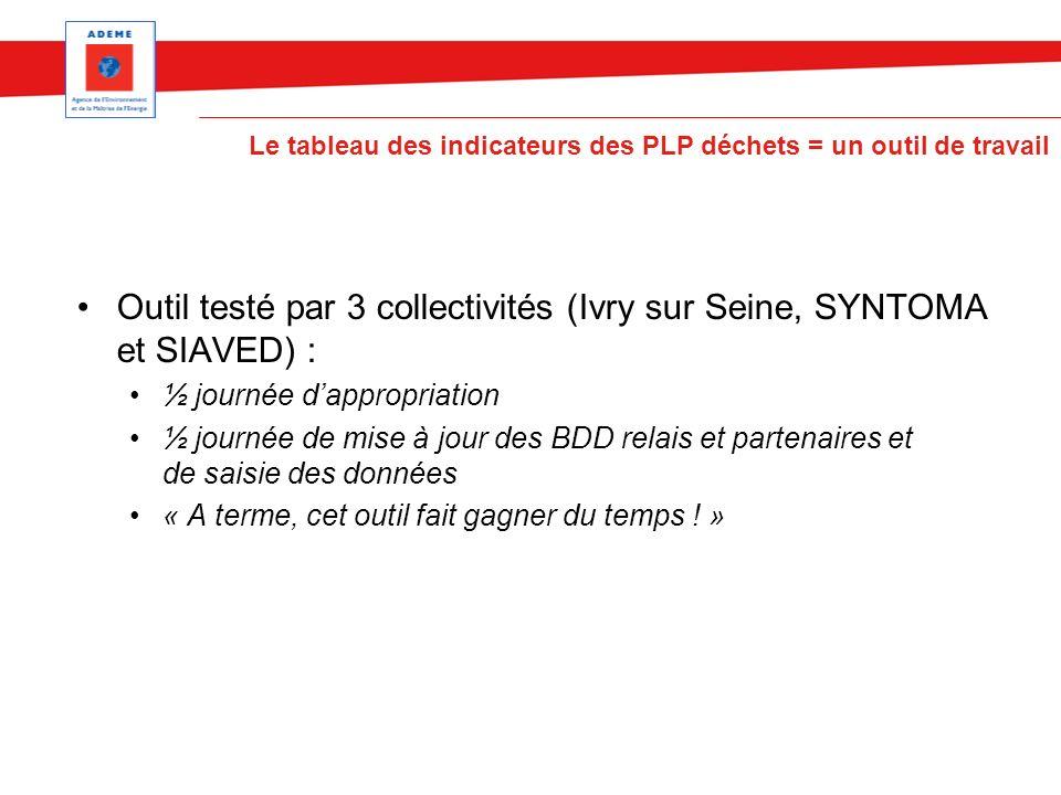 Outil testé par 3 collectivités (Ivry sur Seine, SYNTOMA et SIAVED) :