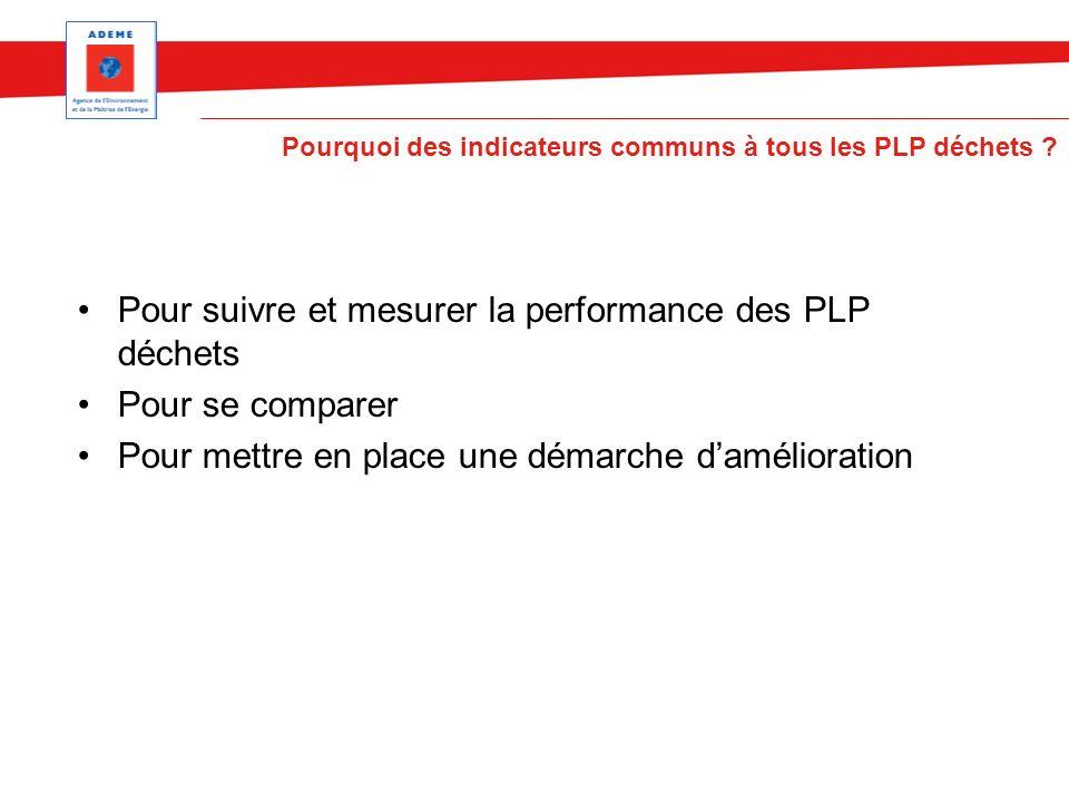 Pour suivre et mesurer la performance des PLP déchets Pour se comparer
