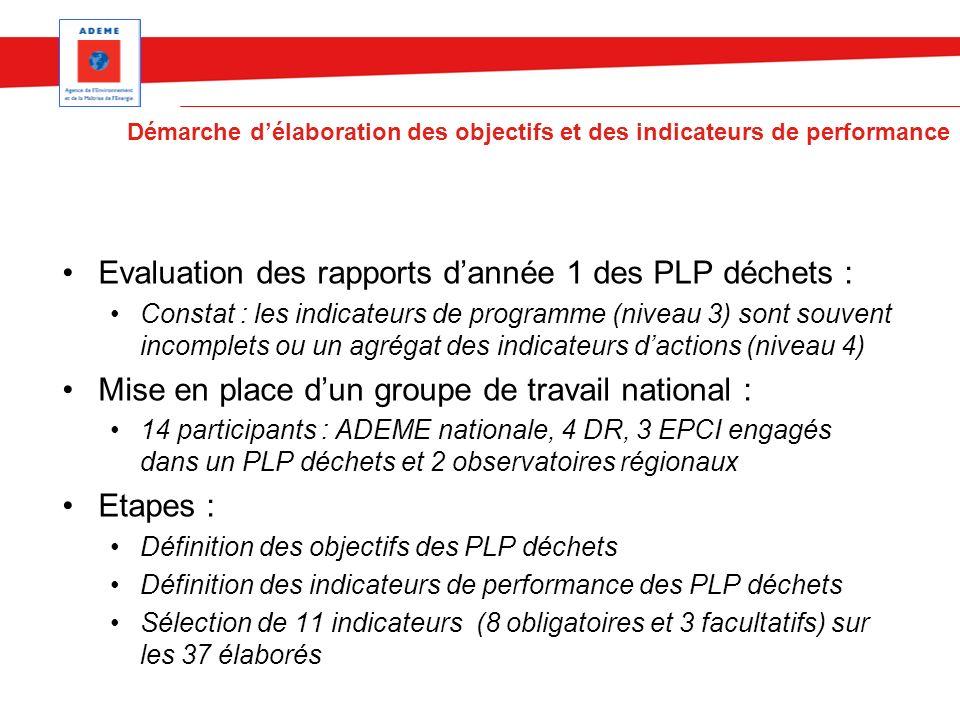 Evaluation des rapports d'année 1 des PLP déchets :