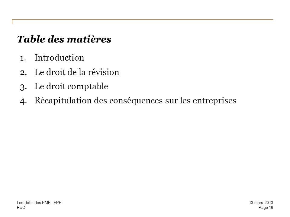 Table des matières Introduction Le droit de la révision