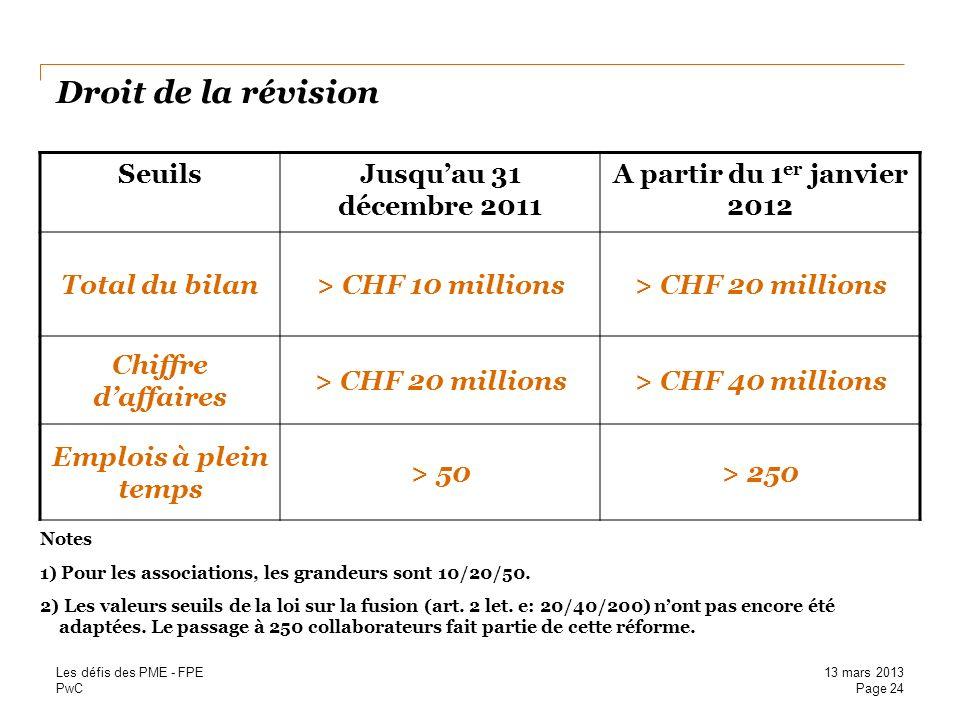 Droit de la révision Seuils Jusqu'au 31 décembre 2011