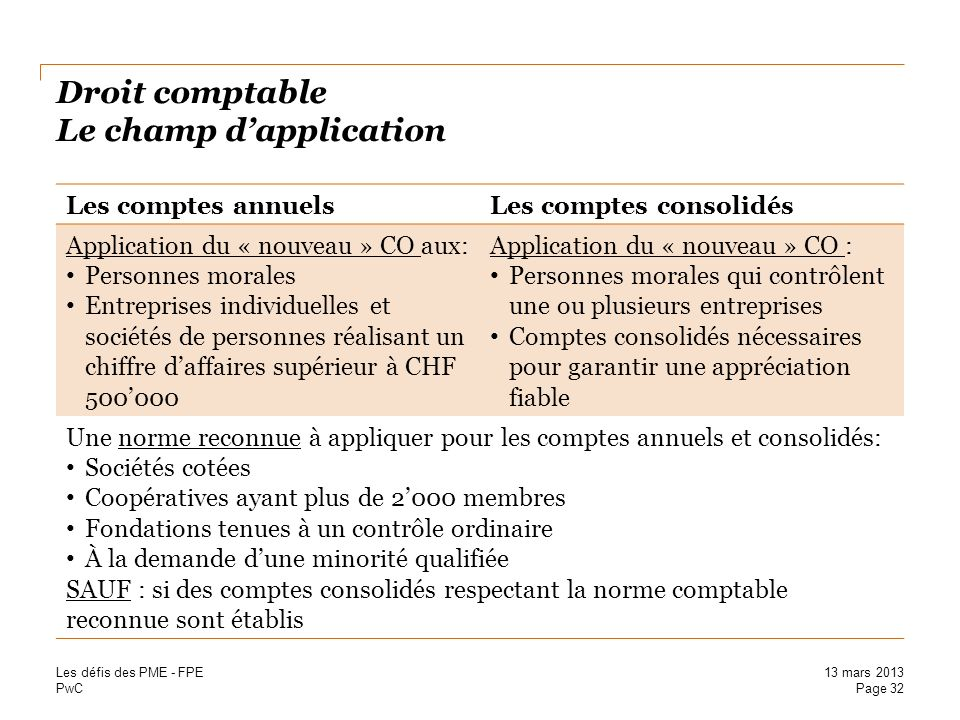 Droit comptable Le champ d'application