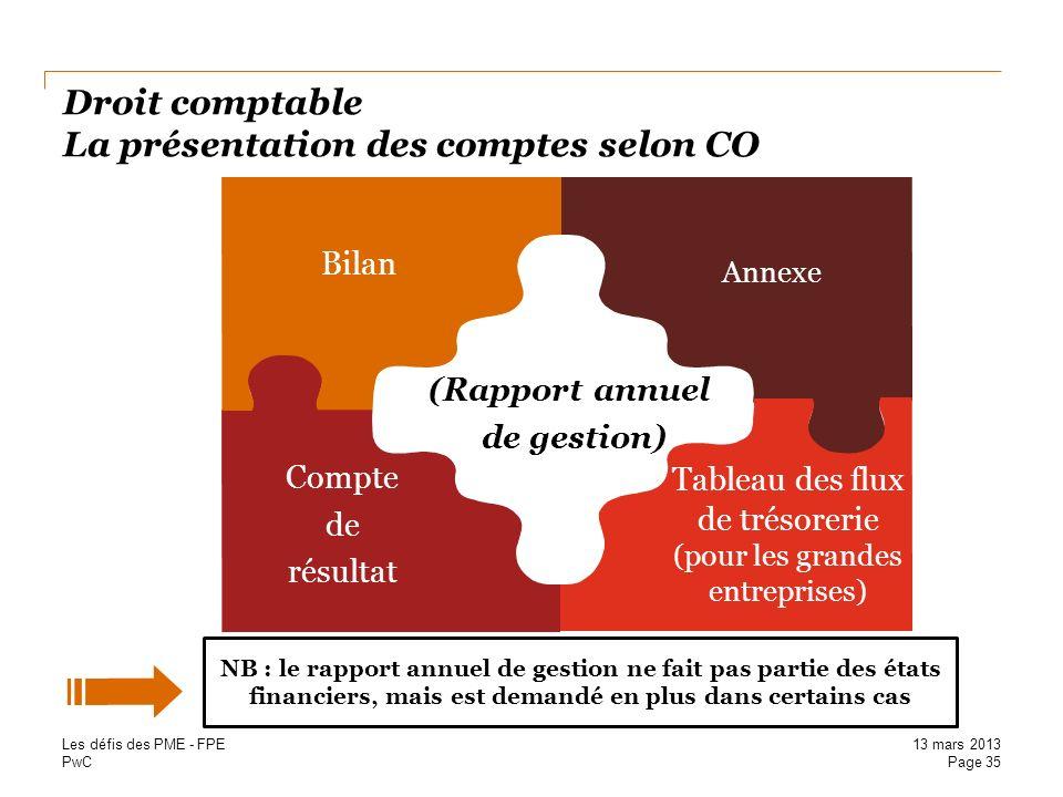 Droit comptable La présentation des comptes selon CO