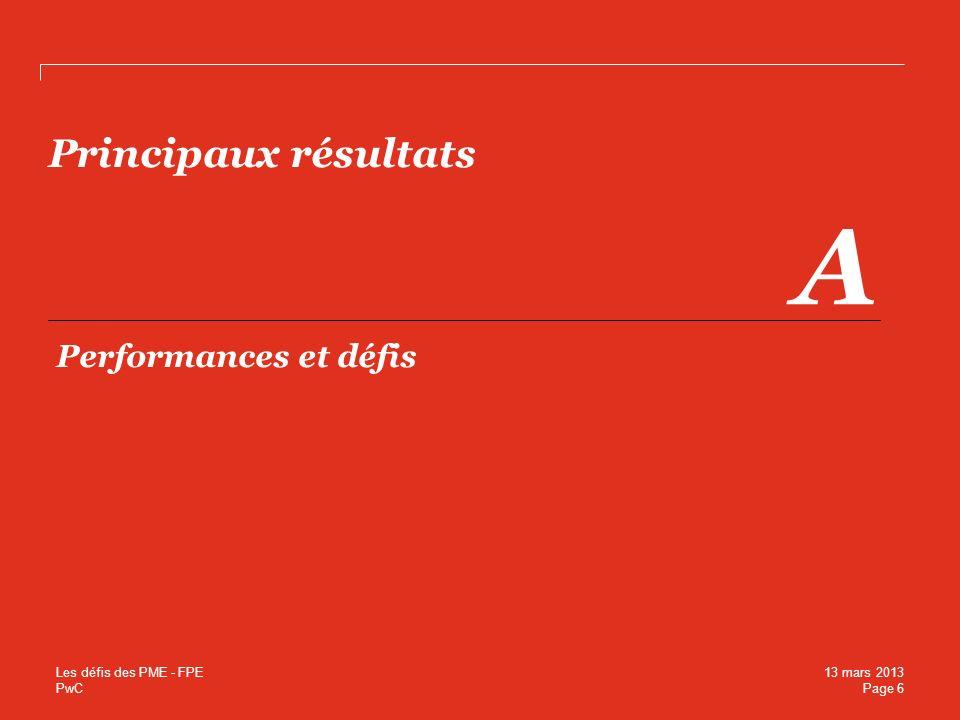 A Principaux résultats Performances et défis Les défis des PME - FPE