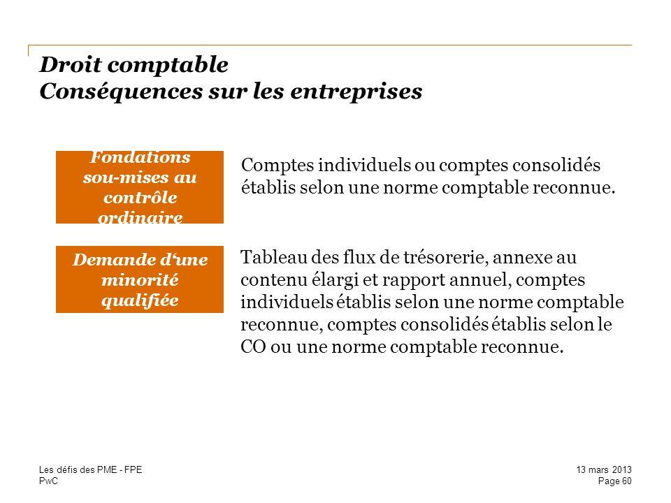Droit comptable Conséquences sur les entreprises