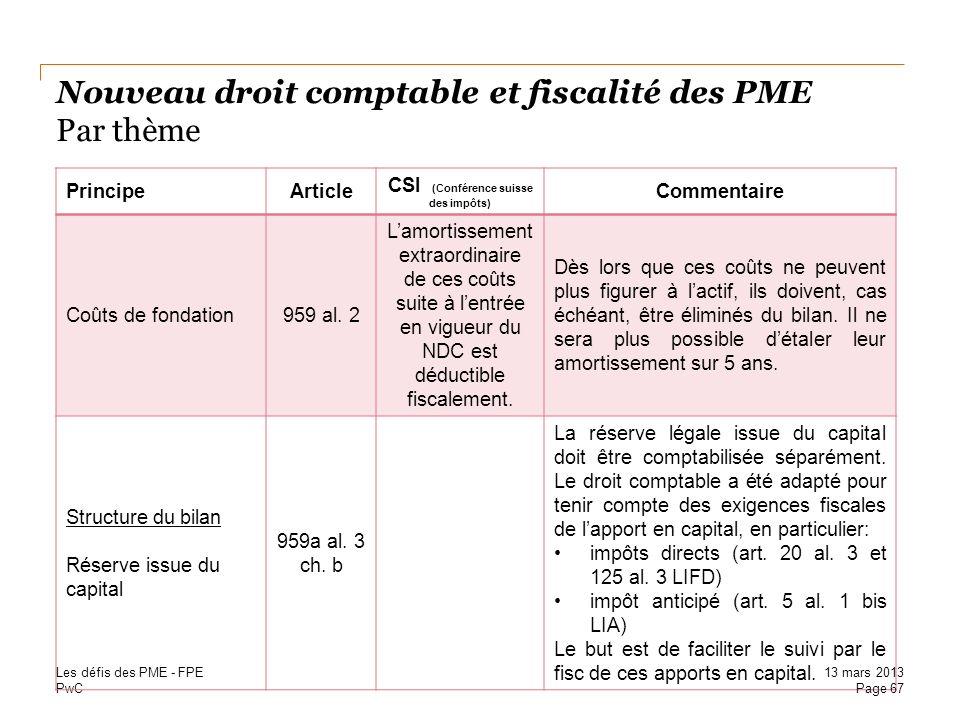 Nouveau droit comptable et fiscalité des PME Par thème