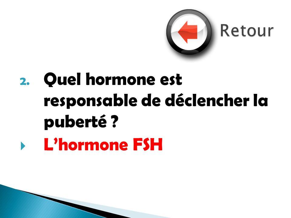Quel hormone est responsable de déclencher la puberté
