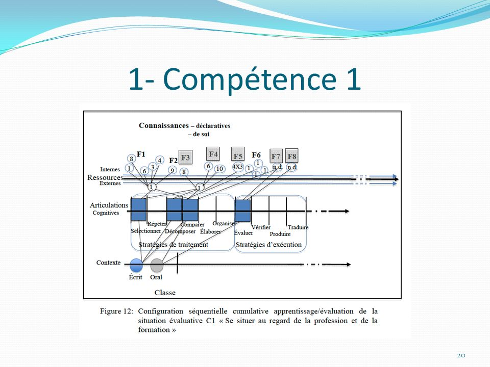 1- Compétence 1