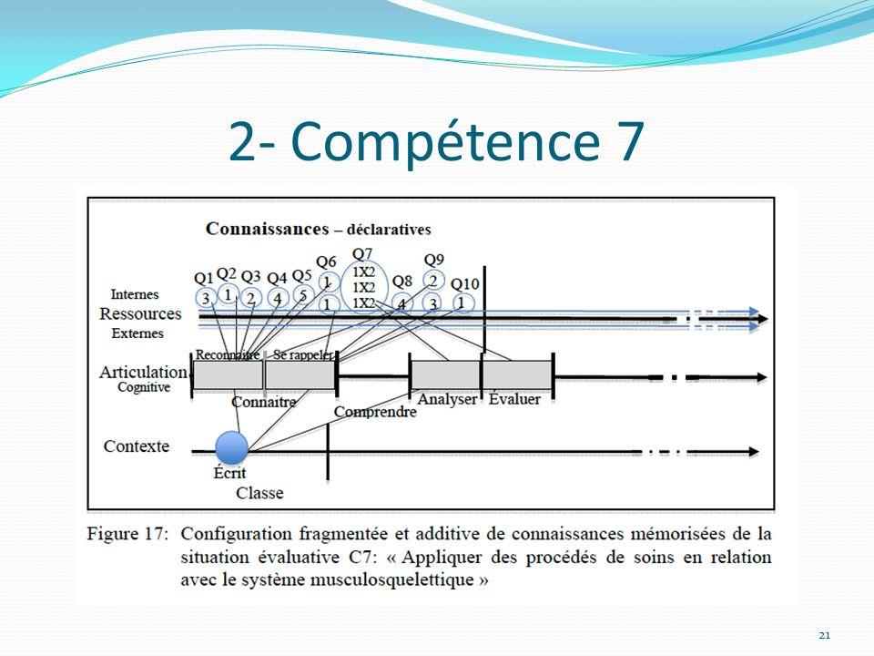 2- Compétence 7