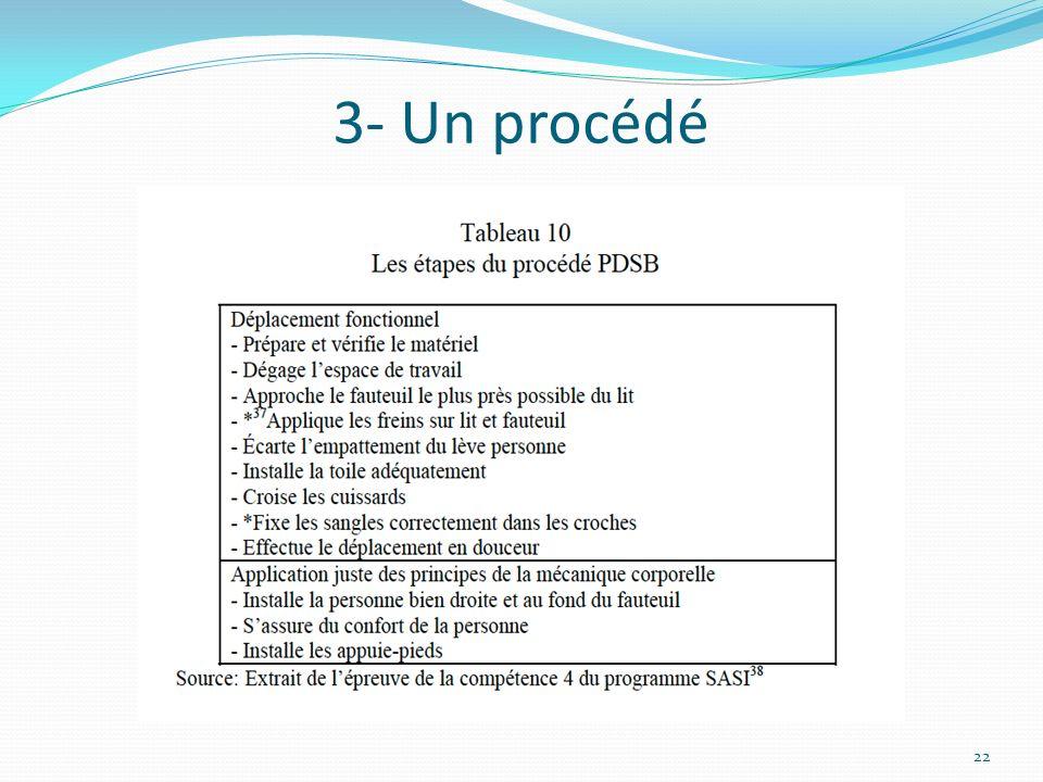 3- Un procédé