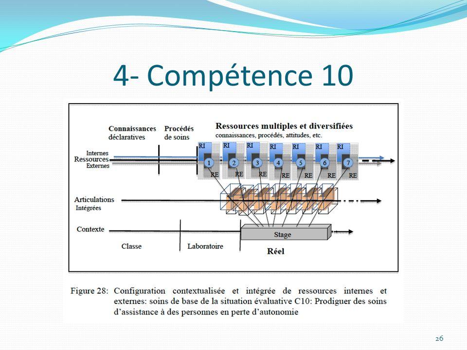 4- Compétence 10
