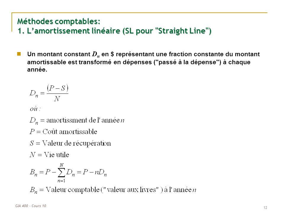 Méthodes comptables: 1. L'amortissement linéaire (SL pour Straight Line )