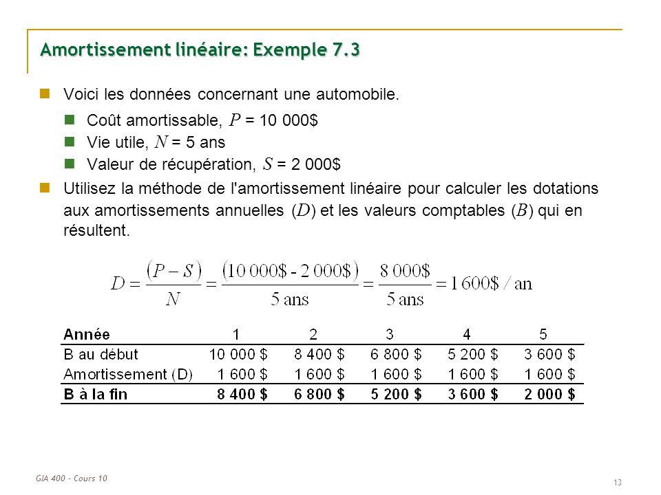 Amortissement linéaire: Exemple 7.3