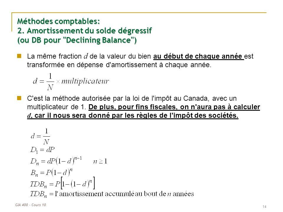 Méthodes comptables: 2. Amortissement du solde dégressif (ou DB pour Declining Balance )
