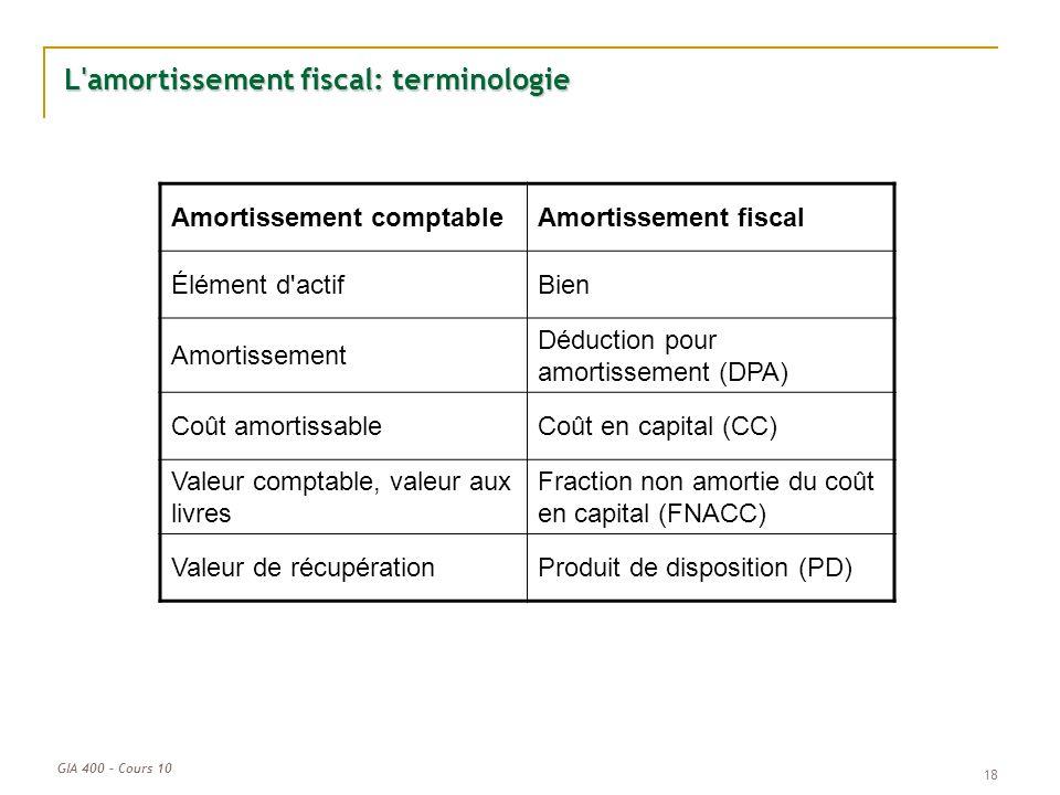 L amortissement fiscal: terminologie