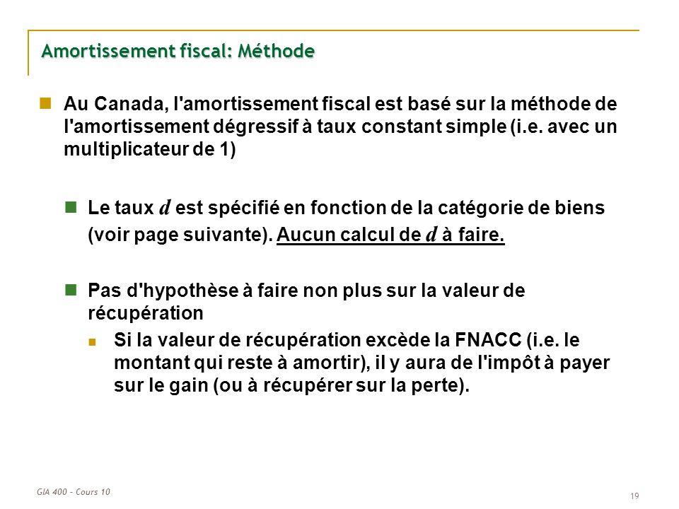 Amortissement fiscal: Méthode