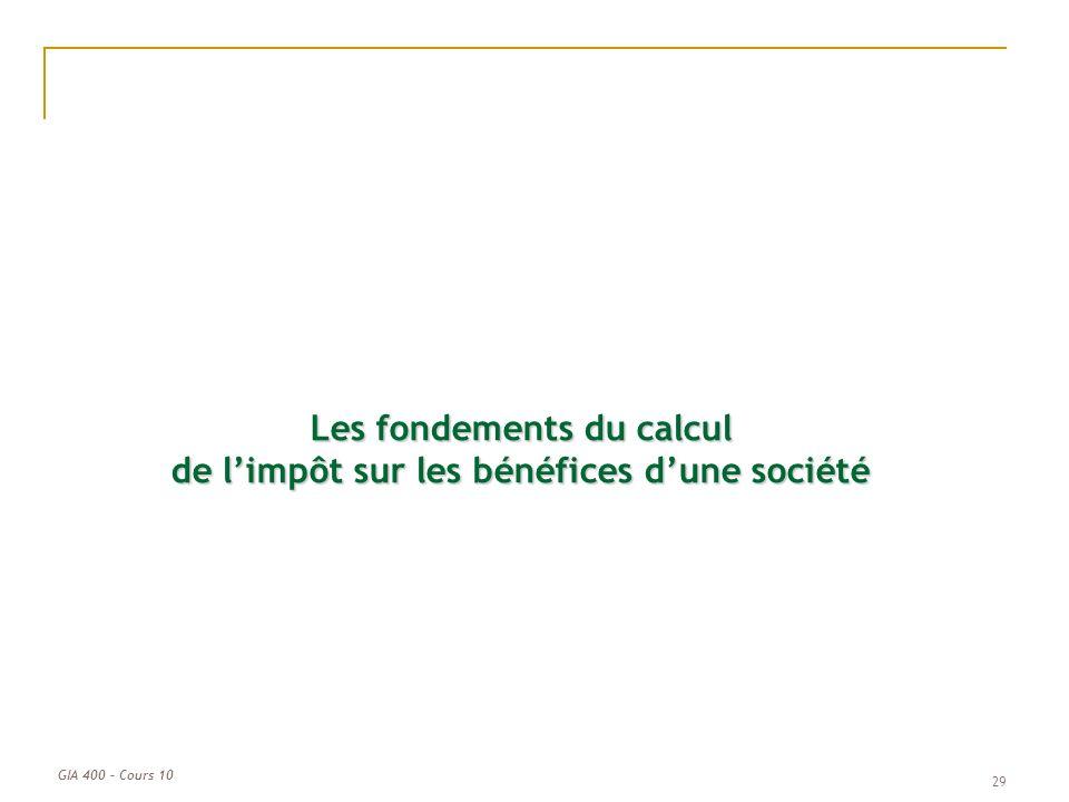 Les fondements du calcul de l'impôt sur les bénéfices d'une société