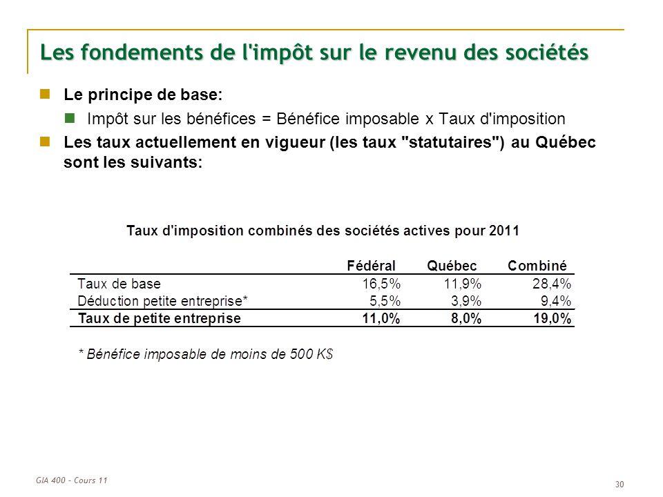 Les fondements de l impôt sur le revenu des sociétés