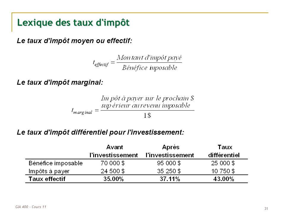 Lexique des taux d impôt