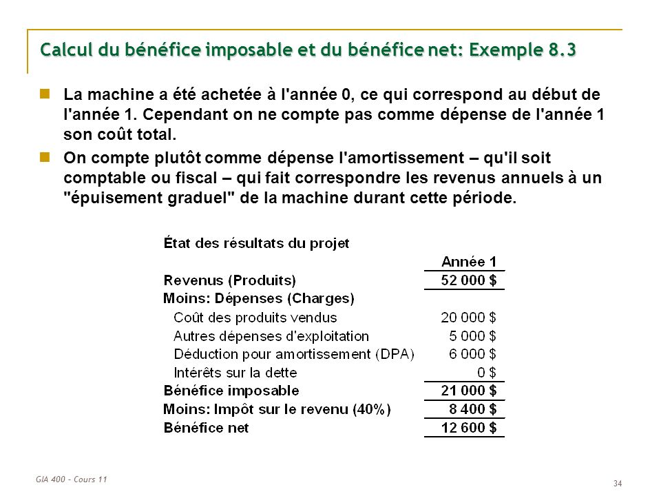 Calcul du bénéfice imposable et du bénéfice net: Exemple 8.3