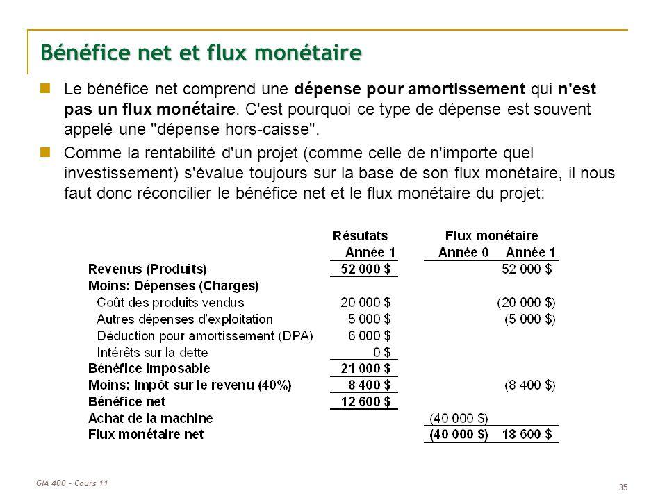 Bénéfice net et flux monétaire