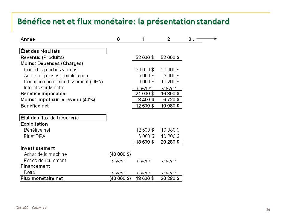 Bénéfice net et flux monétaire: la présentation standard