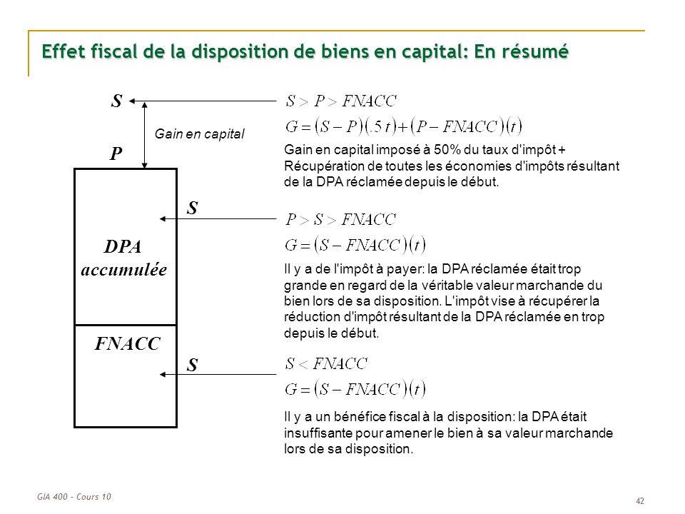 Effet fiscal de la disposition de biens en capital: En résumé
