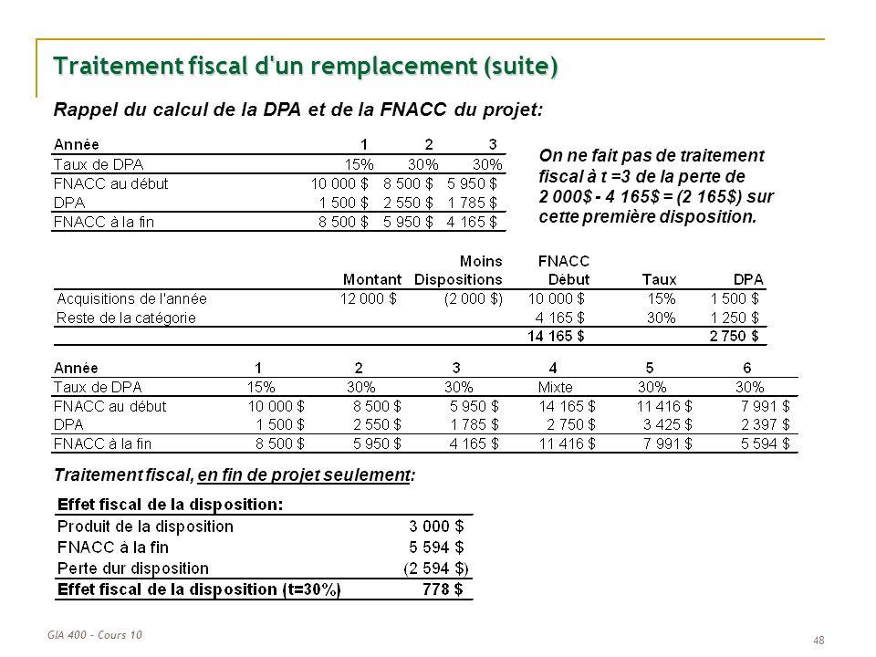 Traitement fiscal d un remplacement (suite)