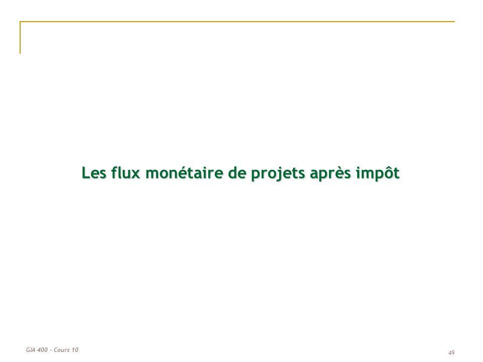 Les flux monétaire de projets après impôt