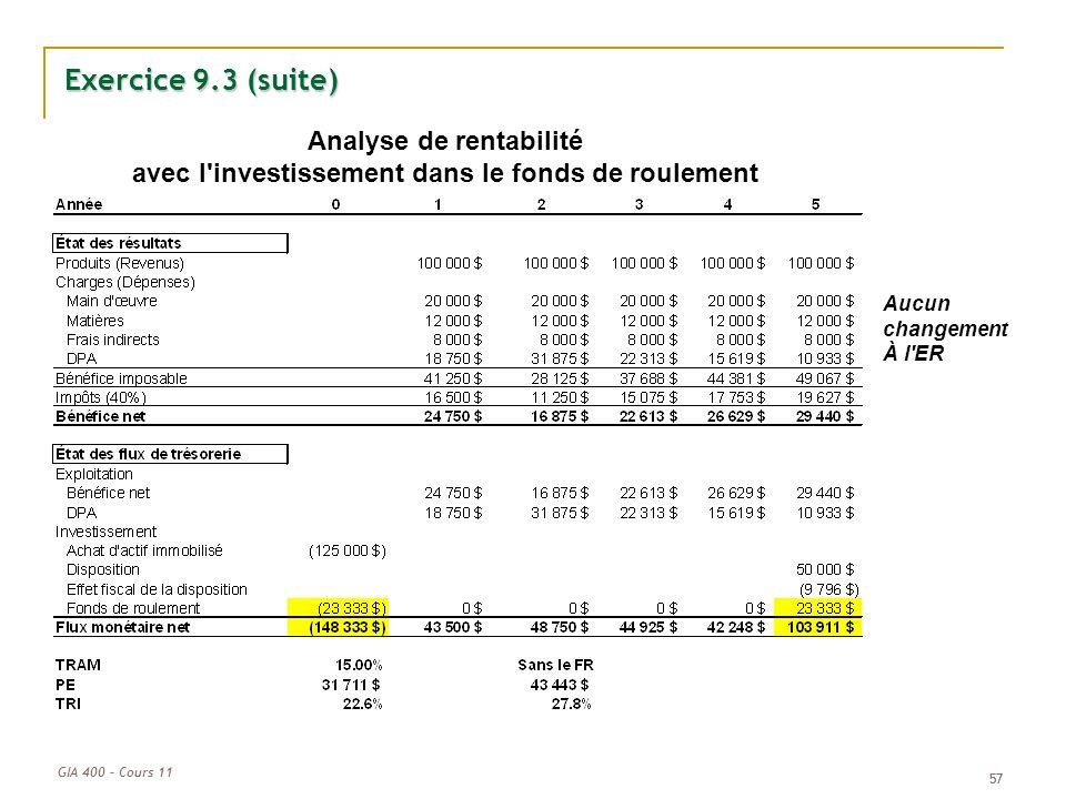 Exercice 9.3 (suite) Analyse de rentabilité avec l investissement dans le fonds de roulement. Aucun changement.