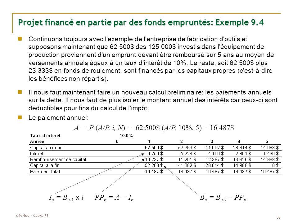 Projet financé en partie par des fonds empruntés: Exemple 9.4