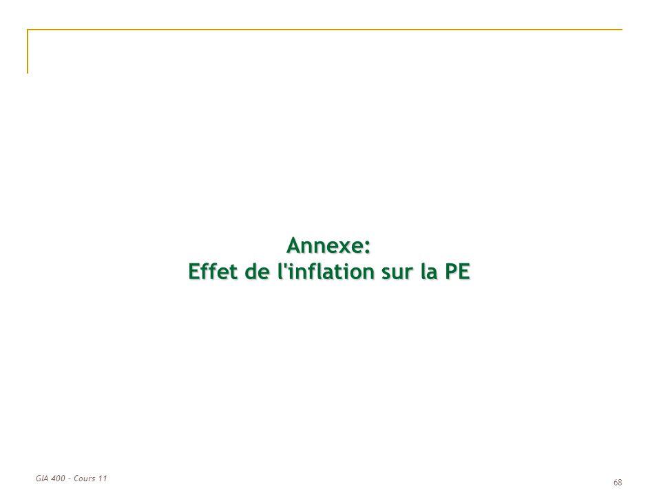 Annexe: Effet de l inflation sur la PE