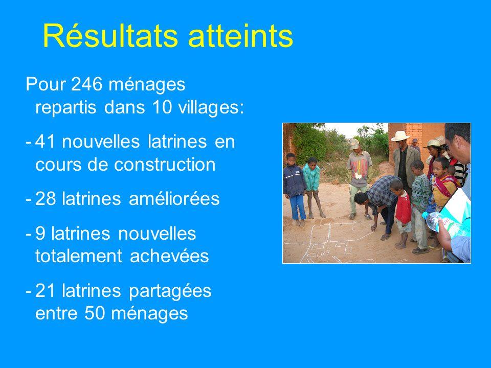 Résultats atteints Pour 246 ménages repartis dans 10 villages: