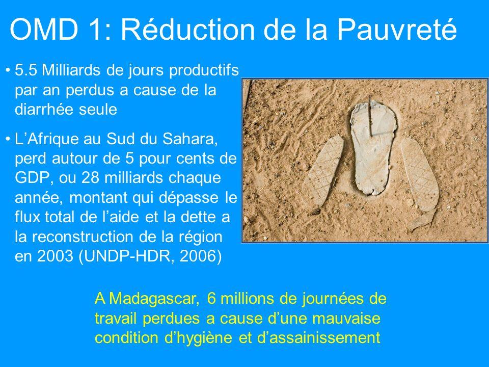 OMD 1: Réduction de la Pauvreté