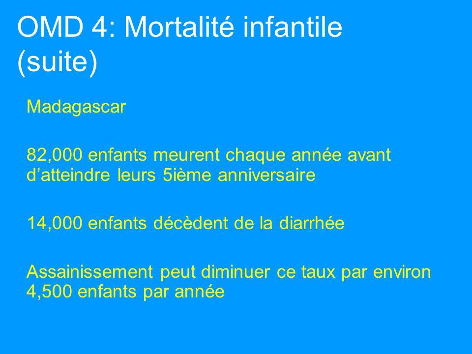 OMD 4: Mortalité infantile (suite)