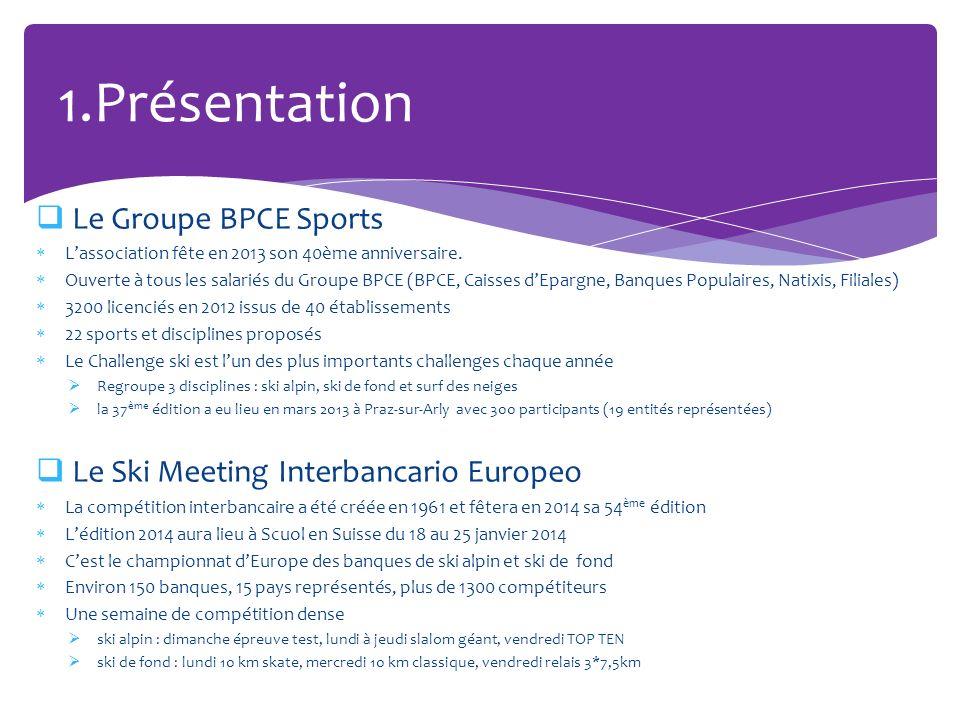 1.Présentation Le Groupe BPCE Sports