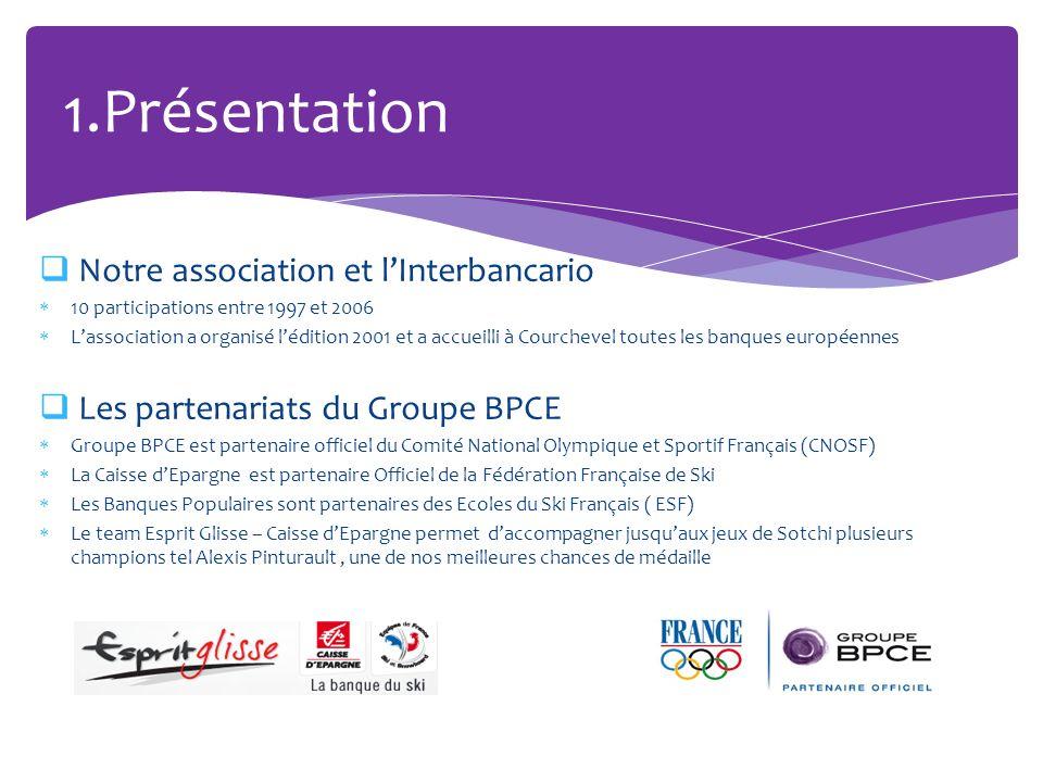 1.Présentation Notre association et l'Interbancario