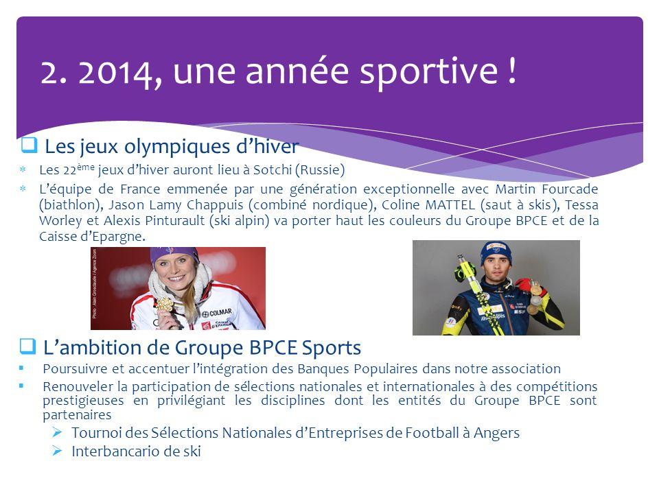 2. 2014, une année sportive ! Les jeux olympiques d'hiver