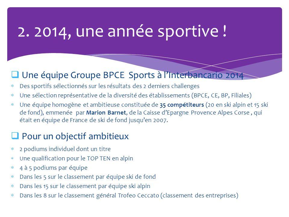 2. 2014, une année sportive ! Une équipe Groupe BPCE Sports à l'Interbancario 2014.
