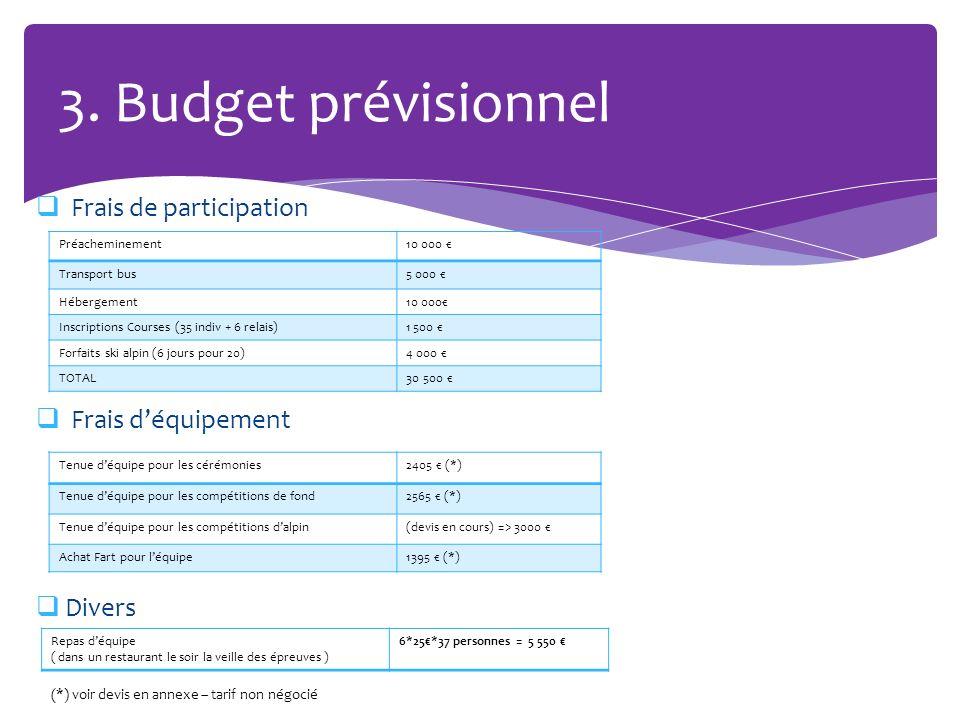 3. Budget prévisionnel Frais de participation Frais d'équipement