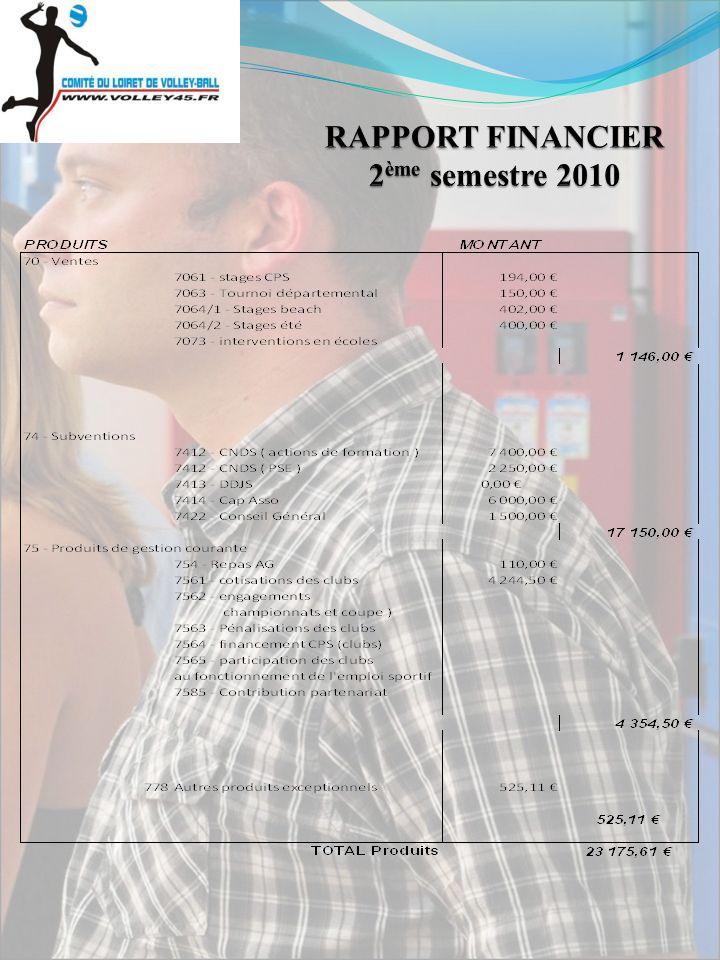 RAPPORT FINANCIER 2ème semestre 2010