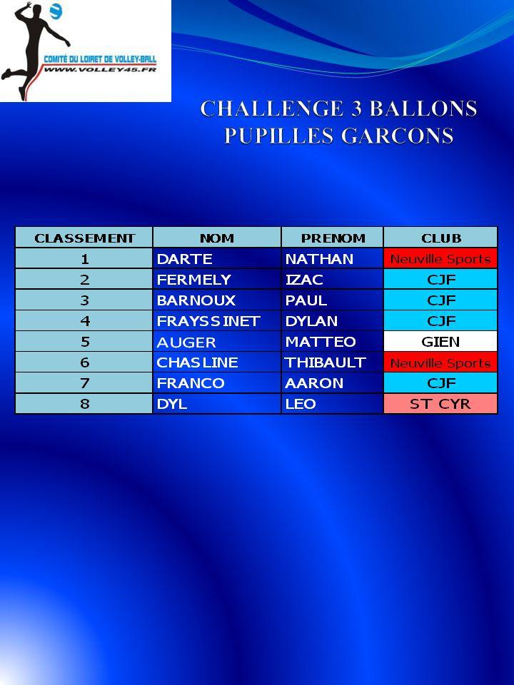 CHALLENGE 3 BALLONS PUPILLES GARCONS