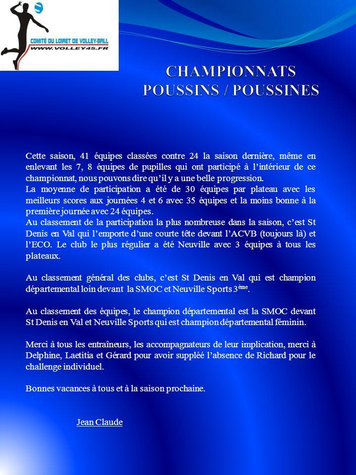 CHAMPIONNATS POUSSINS / POUSSINES