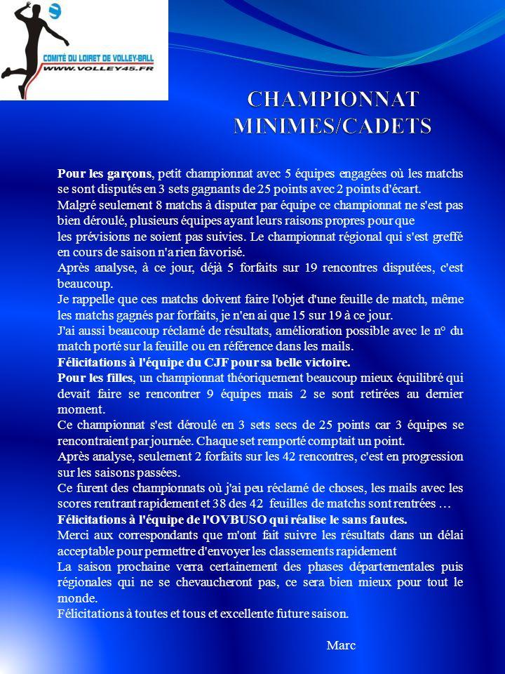 CHAMPIONNAT MINIMES/CADETS