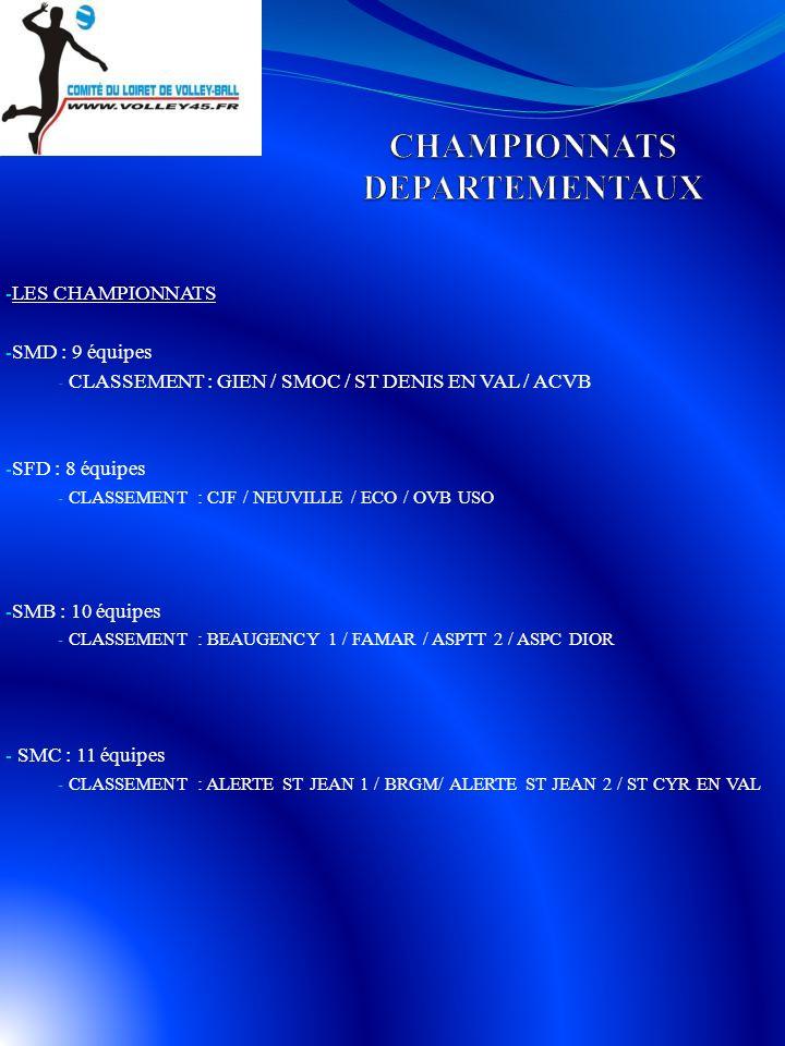 CHAMPIONNATS DEPARTEMENTAUX