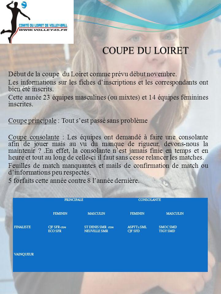 COUPE DU LOIRET Début de la coupe du Loiret comme prévu début novembre.