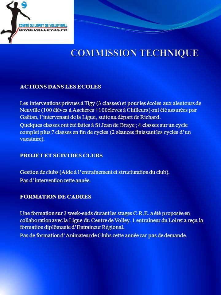 COMMISSION TECHNIQUE ACTIONS DANS LES ECOLES