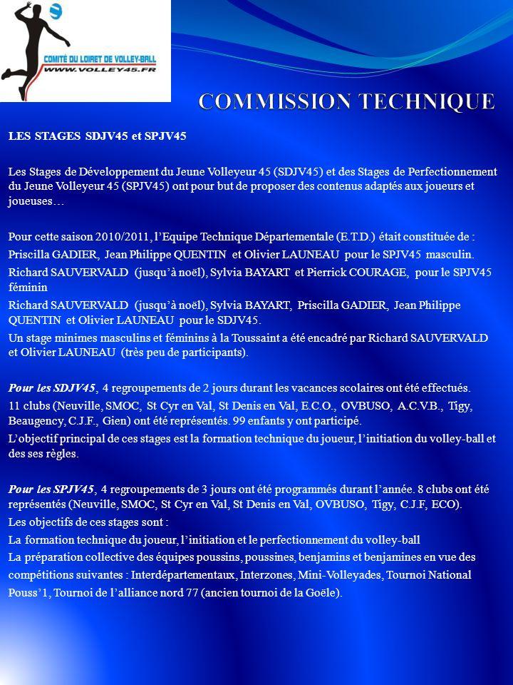 COMMISSION TECHNIQUE LES STAGES SDJV45 et SPJV45