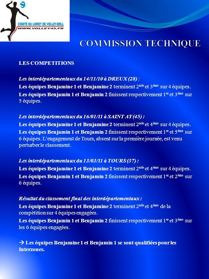 COMMISSION TECHNIQUE LES COMPETITIONS